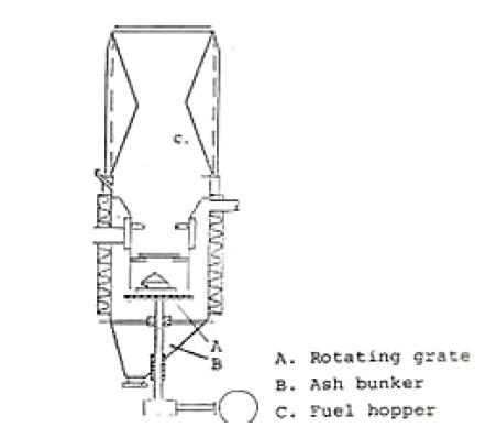 Upravený Imbertův generátor