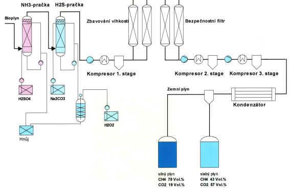 Metoda BCM® - 2