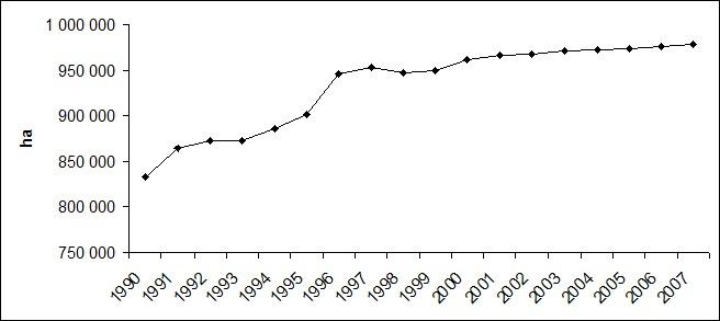 Výměra trvalých travních porostů (ha) v České republice (ČSÚ, 2009)