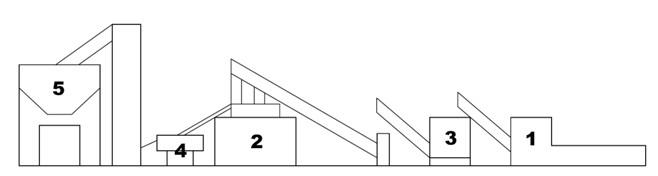 Granulační lis linky na výrobu pelet ze slámy se vstupem materiálu ze šnekového dopravníku