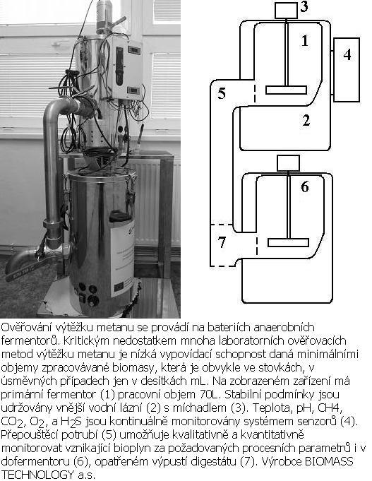 Ověřování výtěžku metanu se provádí na bateriích anaerobních fermentorů