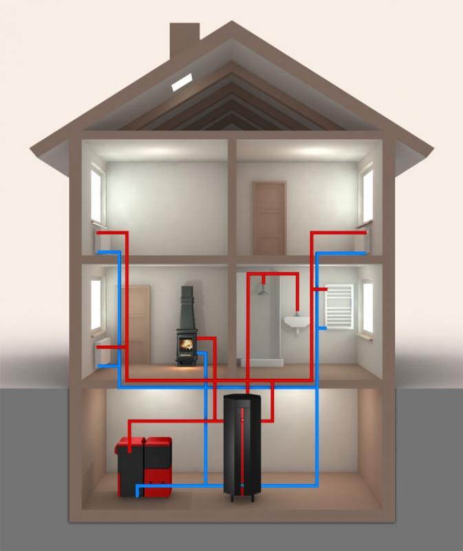 Popojení automatického kotle na biomasu a krbových kamen s teplovodním výměníkem v rodinném domě