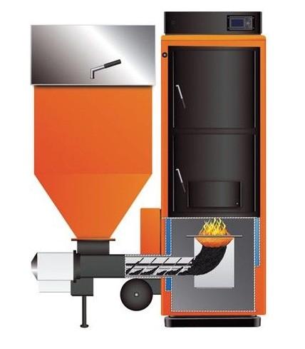 Řez kotlem EKO PERFEKT s litinovým výměníkem, retortovým hořákem a šnekovým dopravníkem paliva