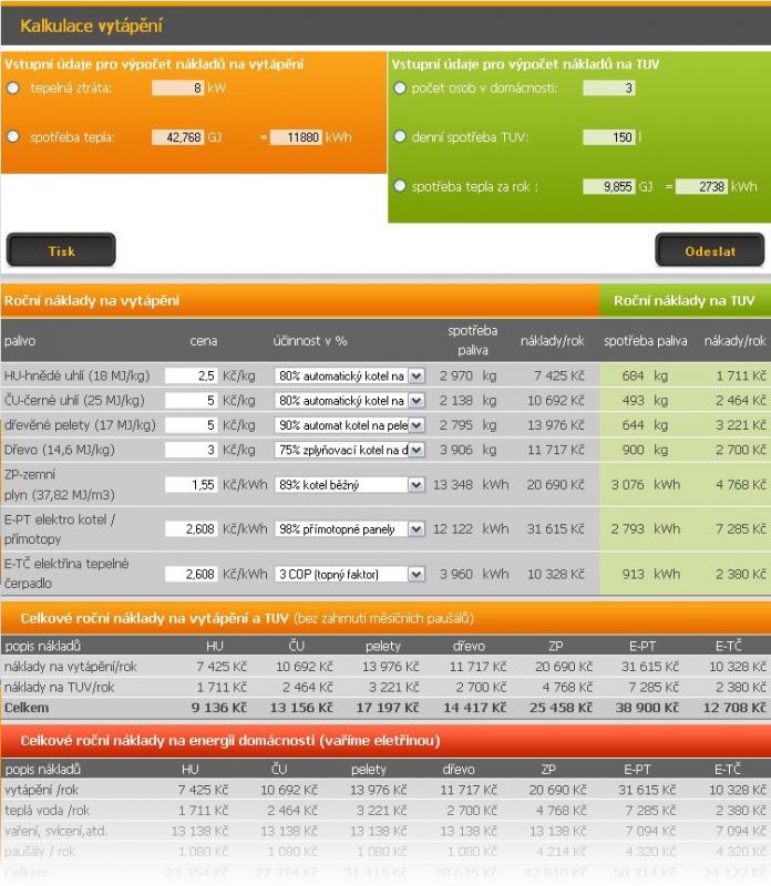 Spočítejte své náklady na vytápění a provoz domácnosti pomocí chytré kalkulačky