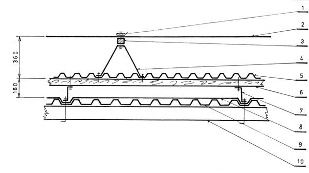 Sluneční ohřívač vzduchu s kašírovanou plachtovinou