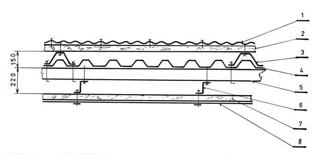 Sluneční ohřívač vzduchu se světlopropustnou sklolaminátovou vlnovkou