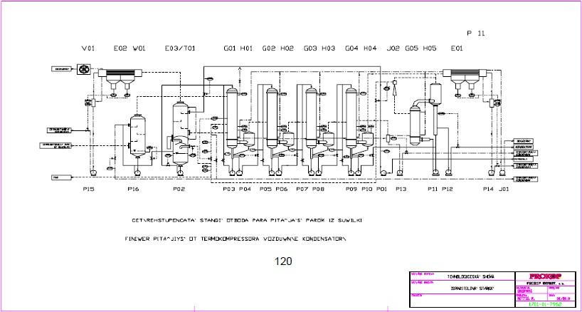 5° odpařovací stanice