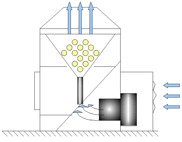 Schéma přístroje Ligno-tester pro měření otěru pelet
