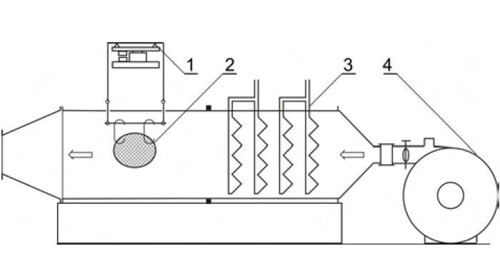1: Experimentální zařízení pro měření sušení (1- elektromagnetické váhy se závěsem; 2- měřený vzorek materiálu; 3- topná tělesa; 4- radiální ventilátor s klapkou)