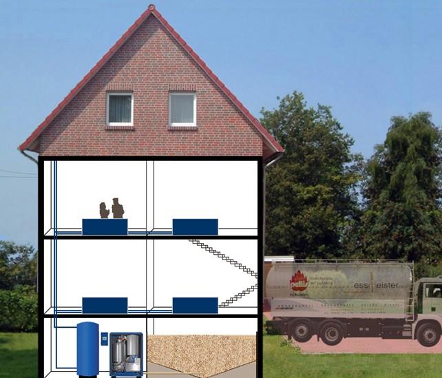 Umístění Stirlingova motoru s peletovým kotlem v rodinném domě, zdroj: Sunmachine GmbH