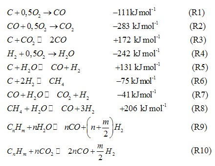 Hlavné reakcie pri splyňovaní biomasy